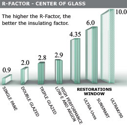 Window R-Factor Graph