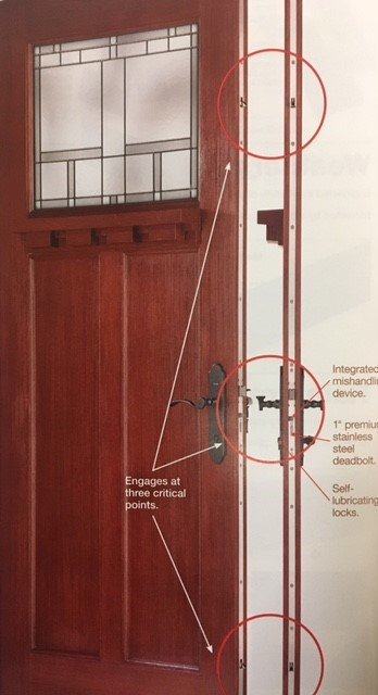 Entry Door With Multi Point Lock System
