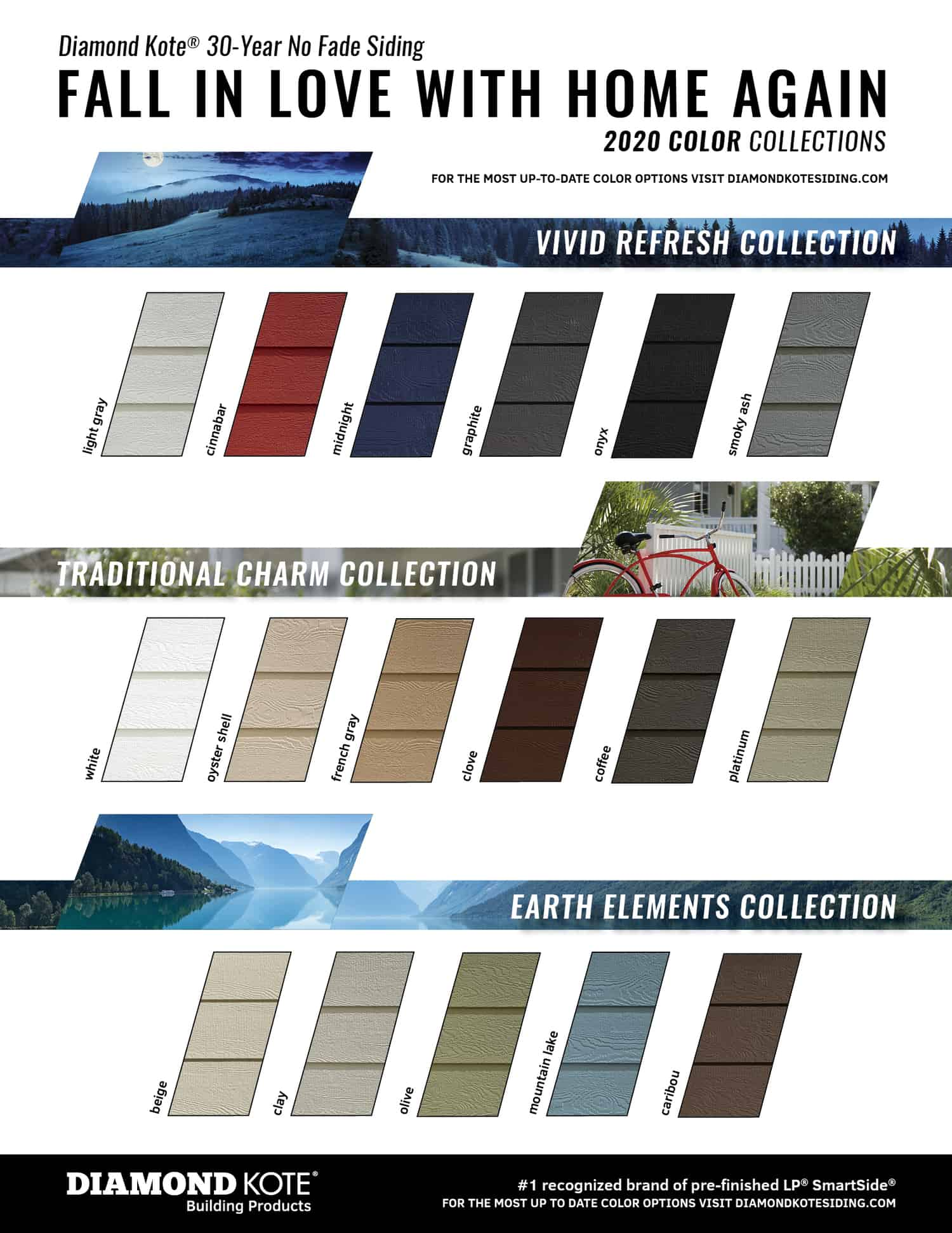 Diamond Kote Colors 2020 Collections